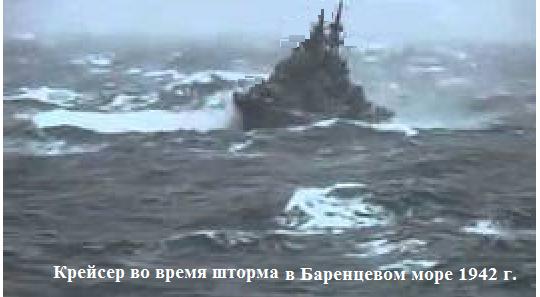 Крейсер Баренцево море